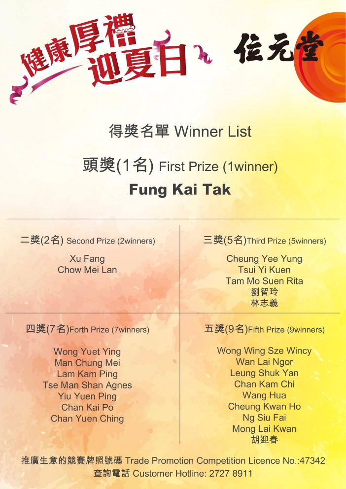 The winner list of Wai Yuen Tong lucky draw promotion